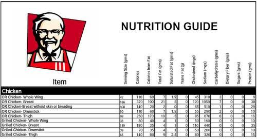 KFC's-Shady-Portion-Sizes.jpg