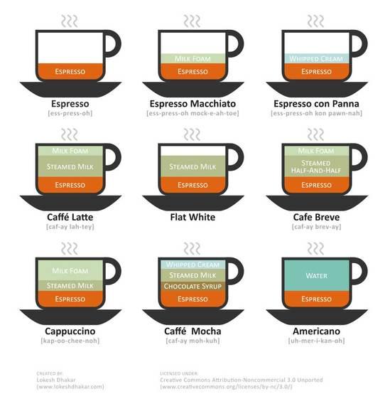 Coffee-Drinks.jpg