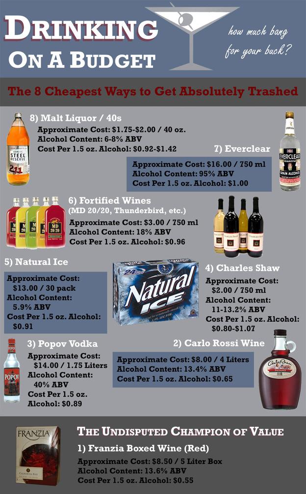 Alcohol-Bang-for-Your-Buck-.jpg