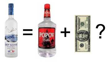 Vodka-Equation.jpg