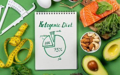 Does Keto Really Work?